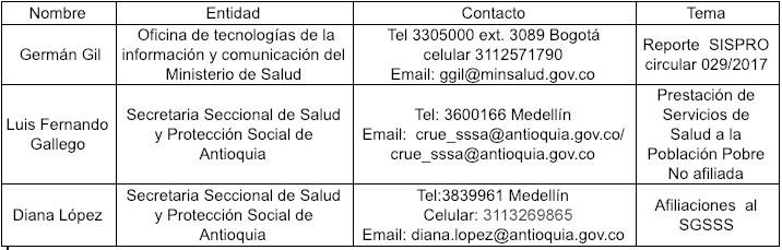 Información Fenómeno Migrantes Venezolanos